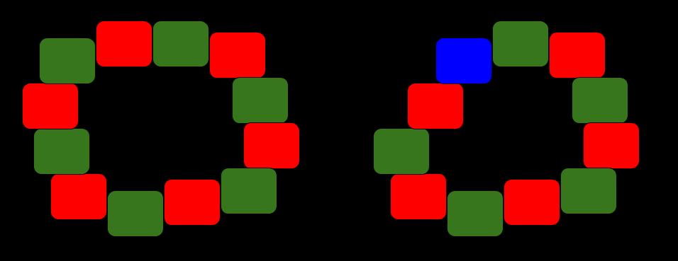 ct4-2-1